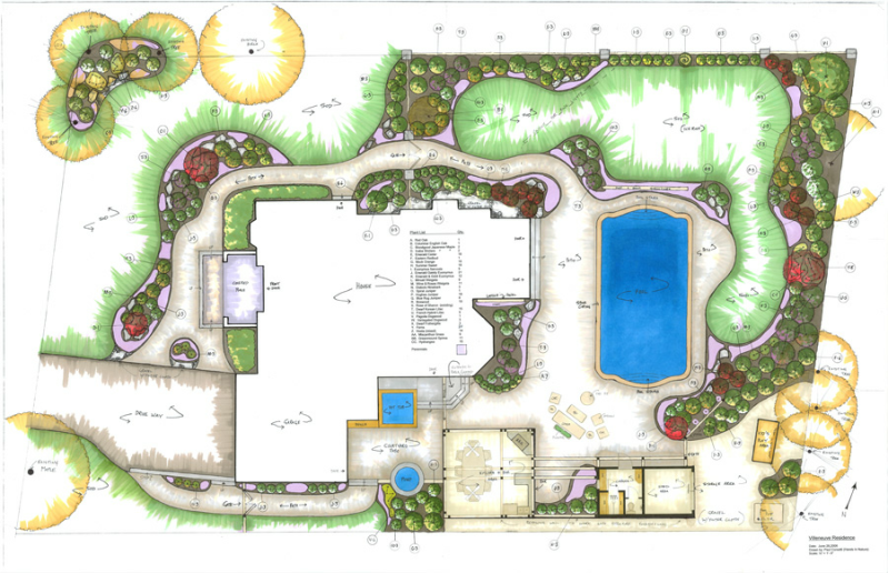 Garden design services gwynedd north wales for Backyard landscape layout
